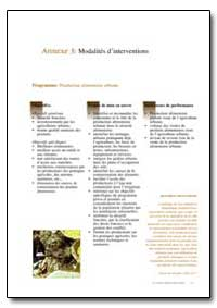 Modalites Dinterventions by Food and Agriculture Organization of the United Na...