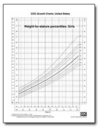 Cdc Growth Charts : United States by Department of Health and Human Services